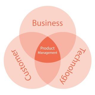 Products Jobs — вакансии и аналитика