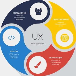 Веб-Технологи: UI/UX, Вёрстка, Фронтенд