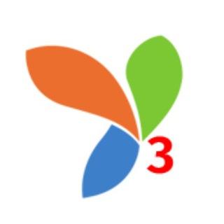 Yii Framework 3